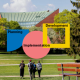 Planning, implementation and development of teaching at Aalto University