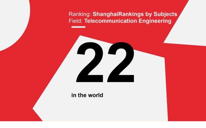 Graphic image of ShanghaiRankings 2019 with white and red background, text on the picture Telecommunications Engineering 22 in the world.