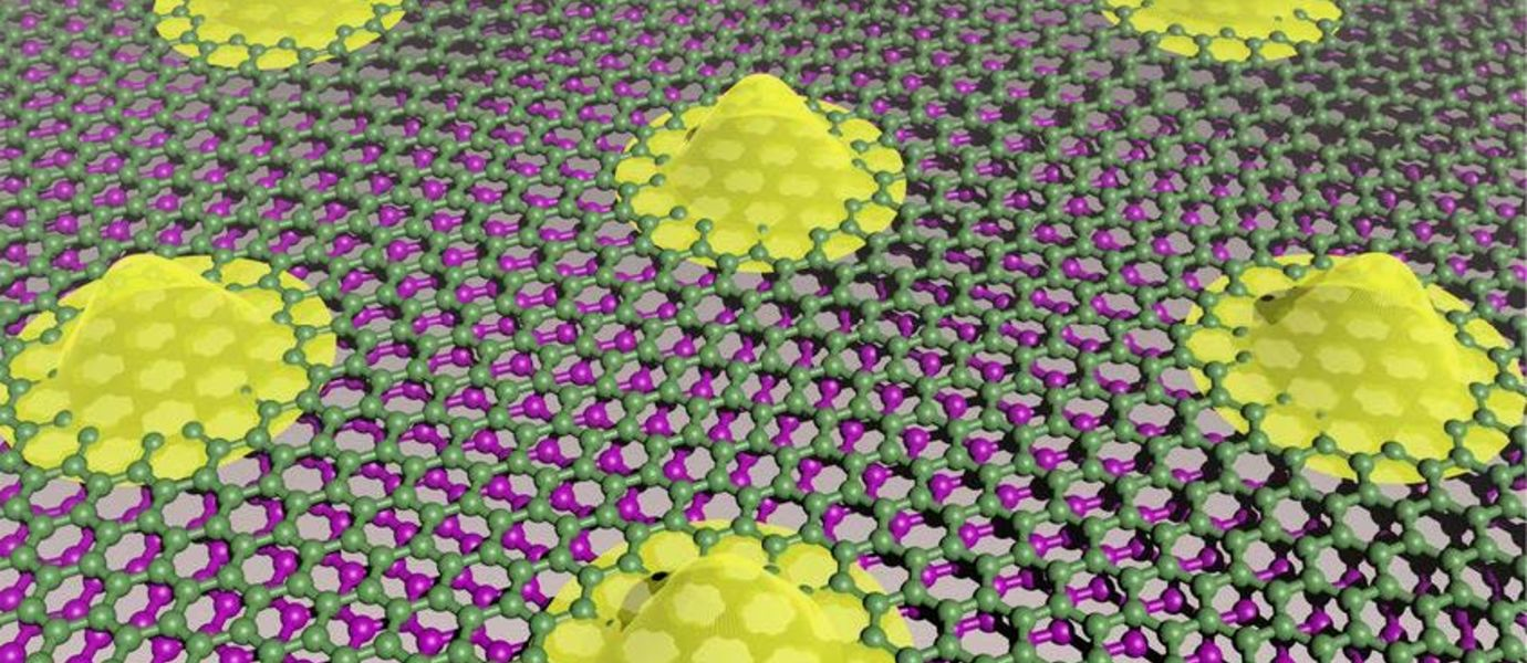 Local magnet moments formed in twisted bilayer graphene