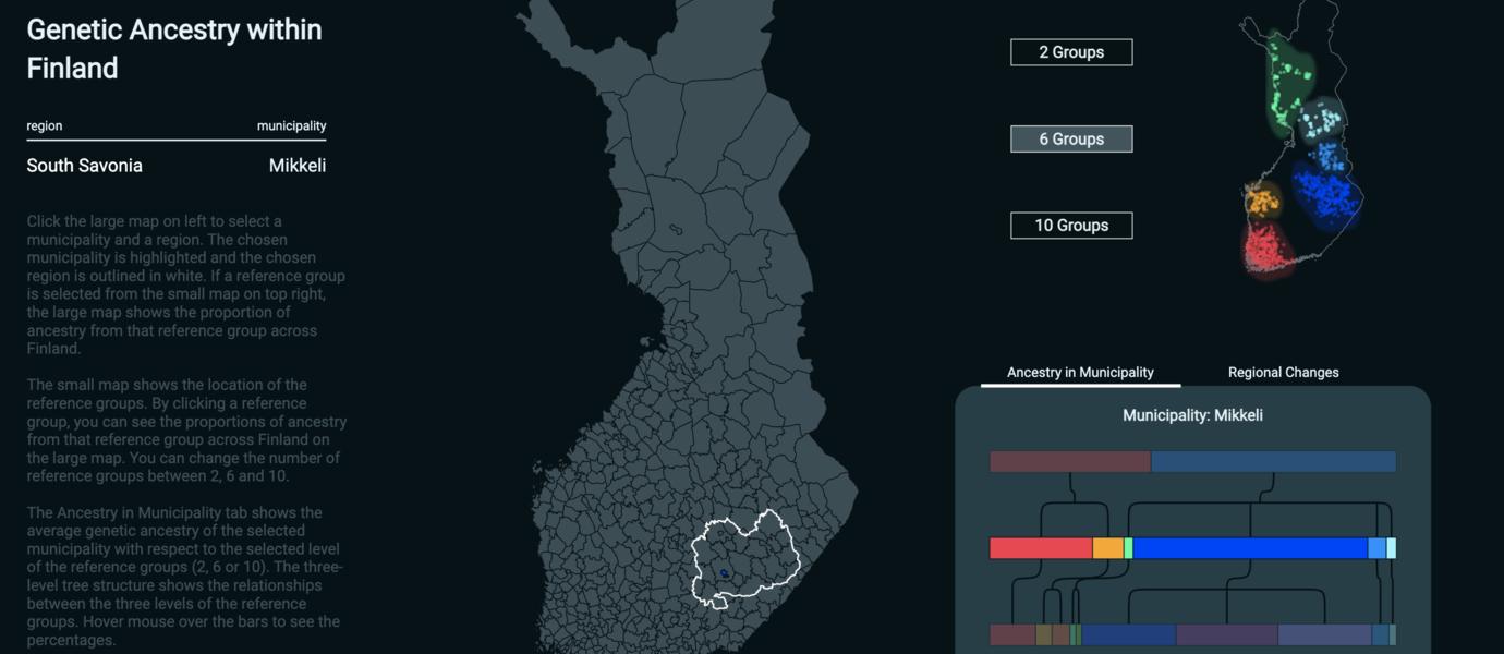 Interactive data visualization analysis of the genetic ancestry of Finland.