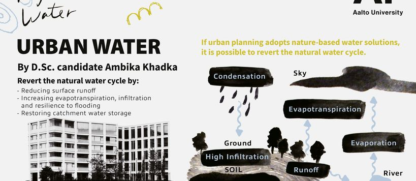 fragile water infographic urban water lin peiyun 2