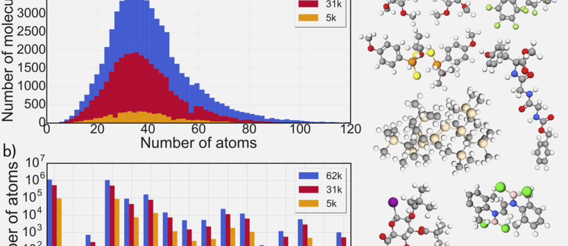 Dataset overview and dataset statistics for 62k dataset of organic molecules and their properties