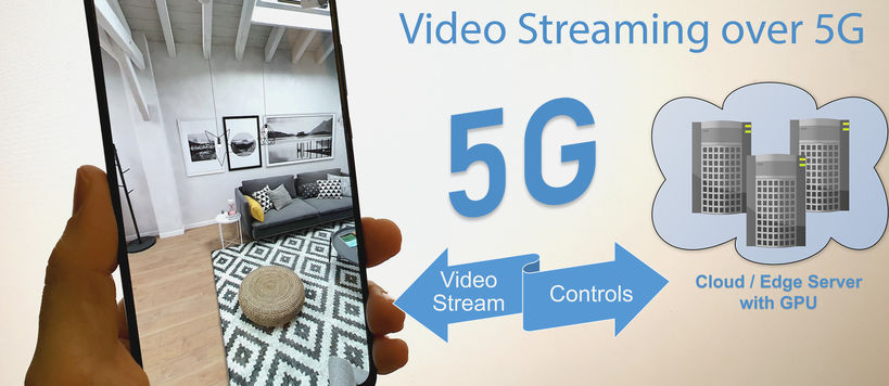 HIgh quality interactive video streaming over 5G, Distributed and Mobile Computing research group at Department of Computer Science Aalto University