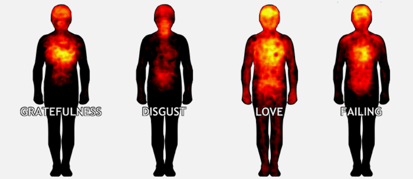 Feelings are associated with discernible bodily 'fingerprints'.