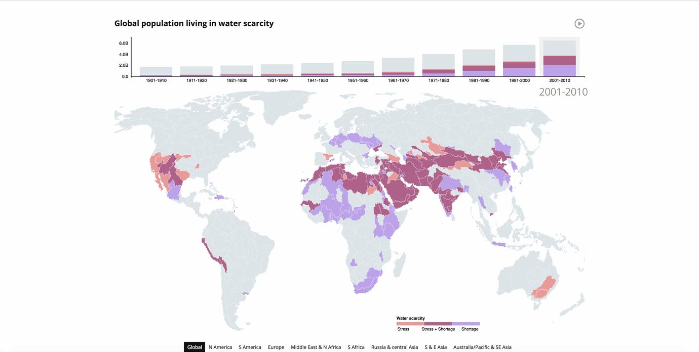 water scarcity atlas screenshot