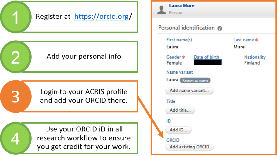 ORCID and ACRIS