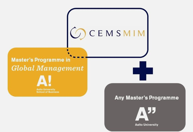 Two ways to study CEMS MIM at Aalto University