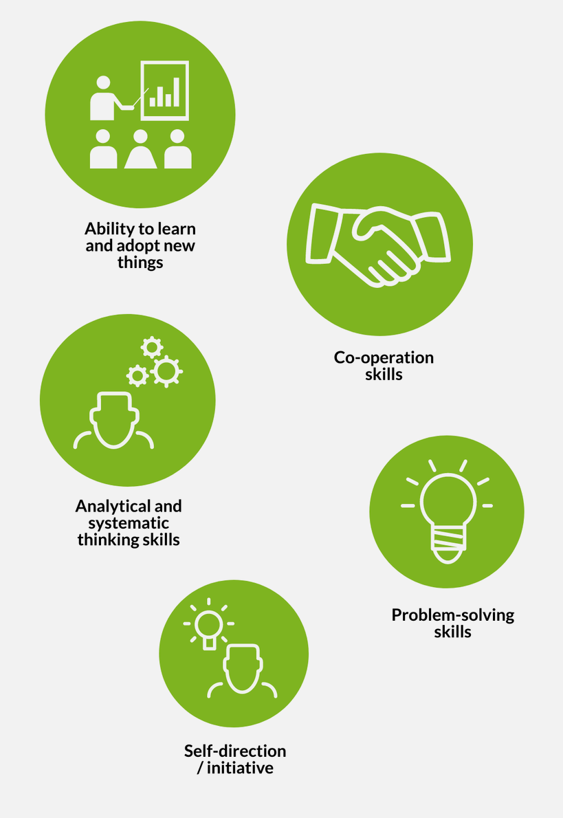 5 of the most important skills in their work according to students who graduated 5 years ago: ability to learn and adopt, co-operation, analytical thinking skills, problem-solving skills and self-direction