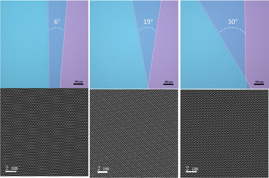 three different interlayer twist angles and their subsequent crystalline symmetry