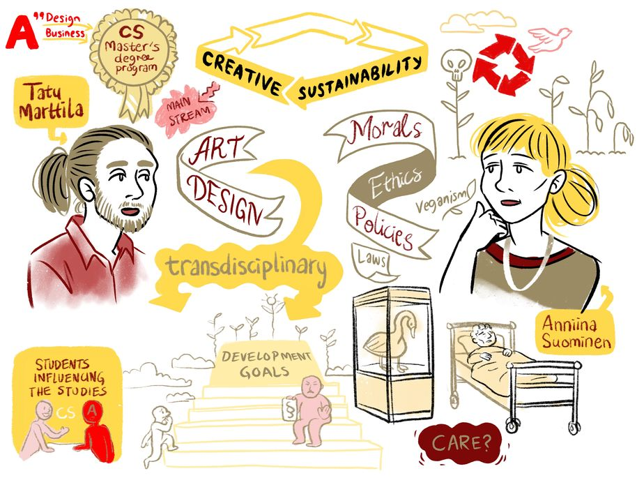 Live illustration about sustainability and pedagogy talks by Apila Pepita Miettinen