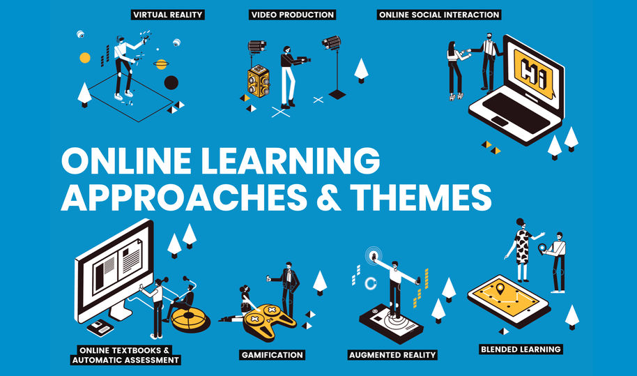 Aalto online learning themes. Visualisation: Parvati Pillai and Lisa Staudinger