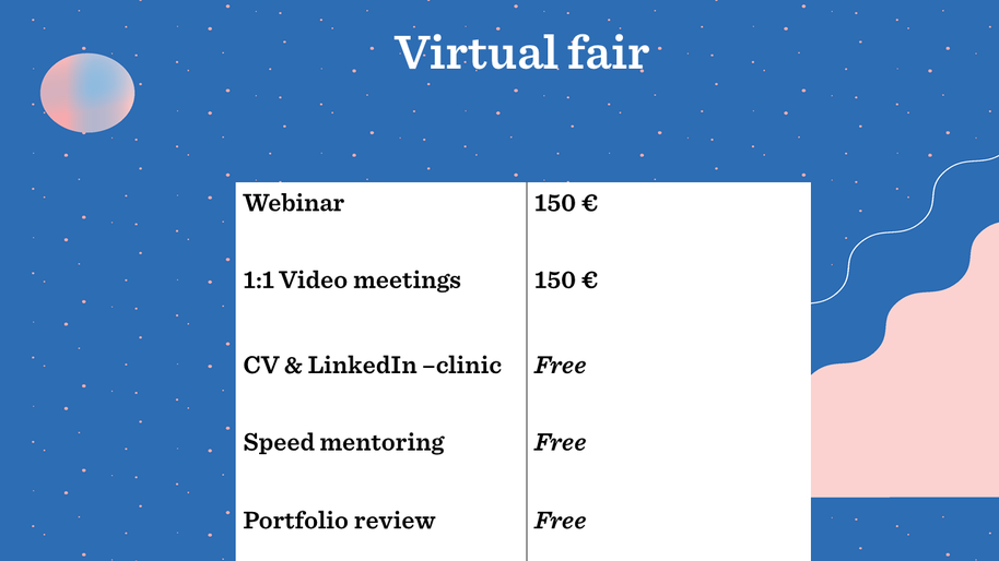 Virtual fair participation prices