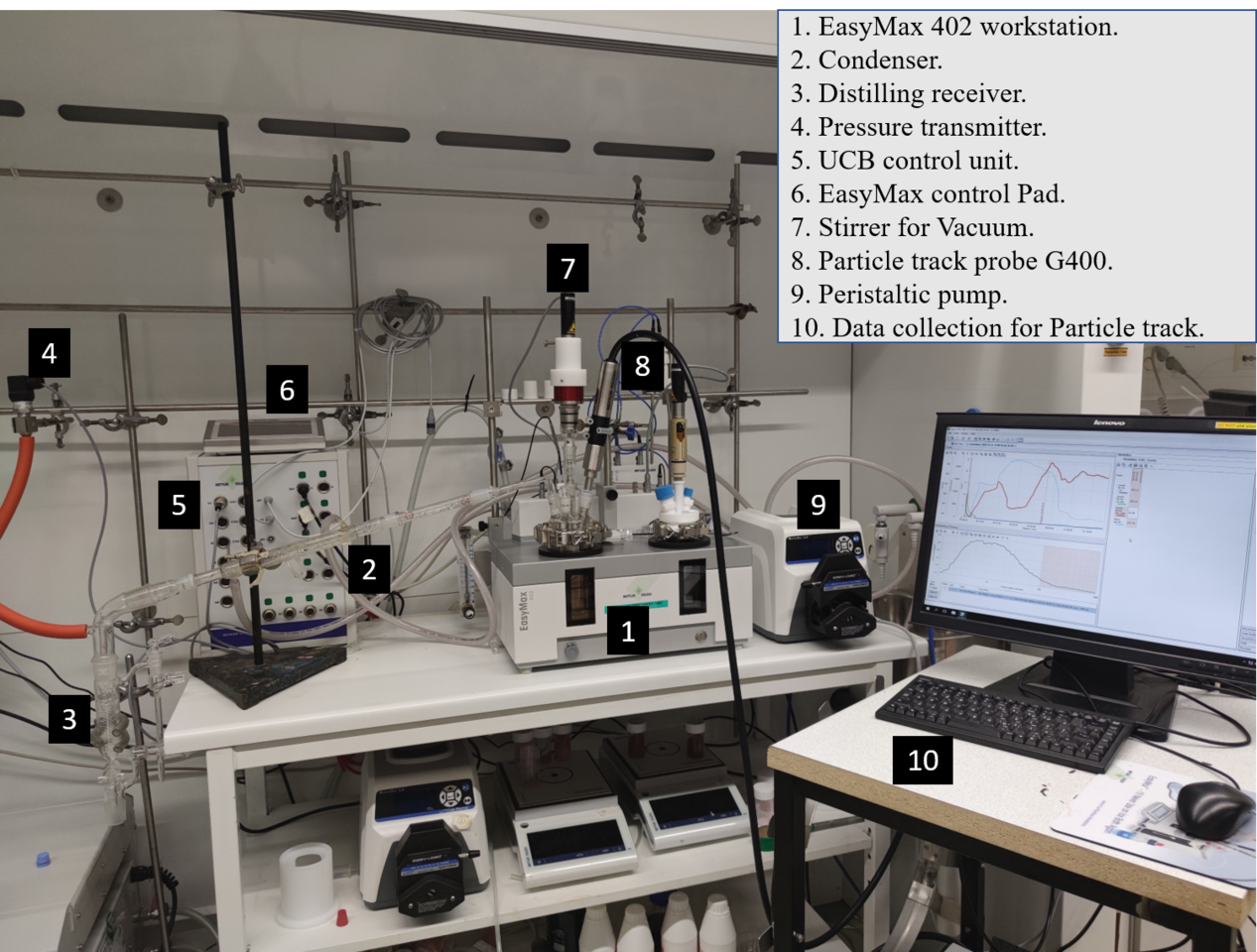 CHEM_aqueous systems_Easymax workstation