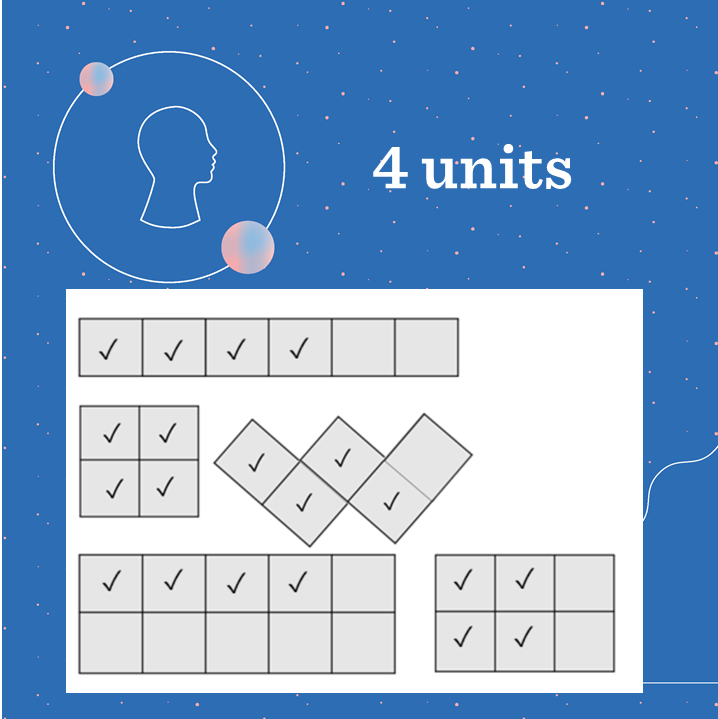 Map demonstrating 4 selected units
