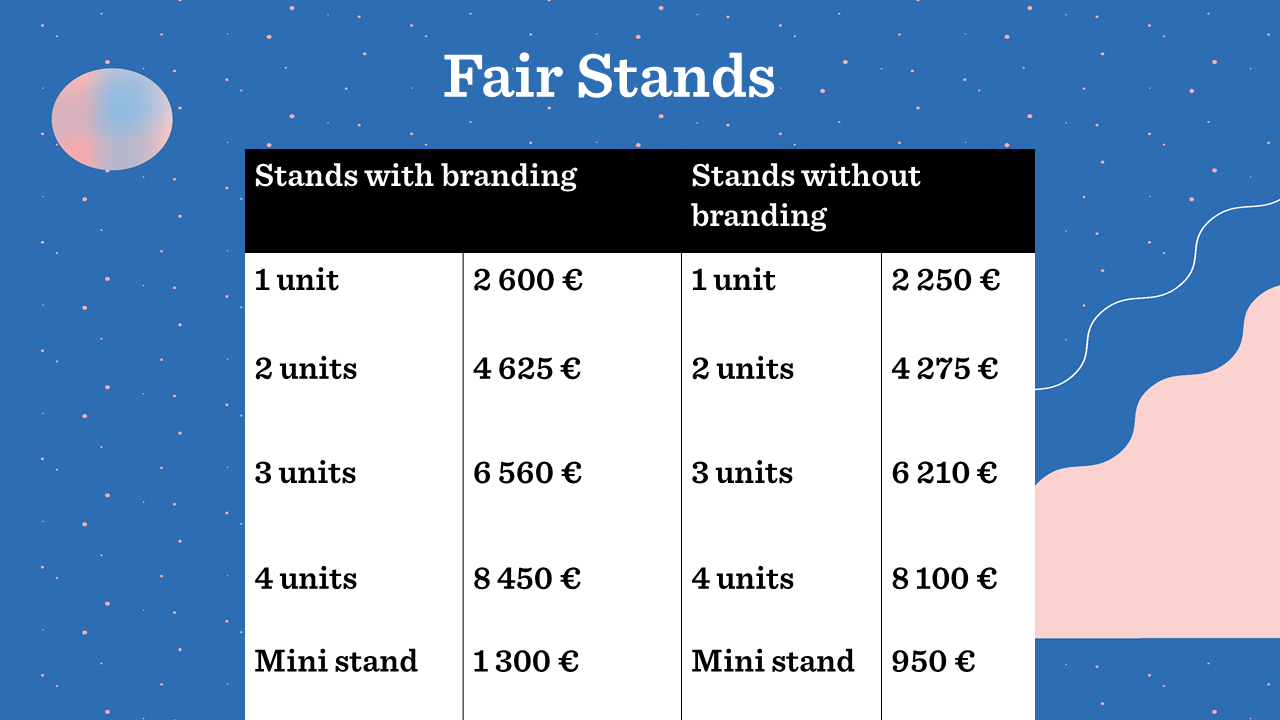 Fair Stand prices chart