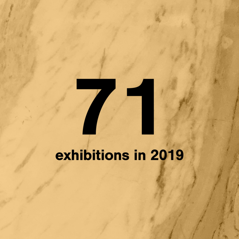 num of exhibitions in 2019 at Aalto Design Research