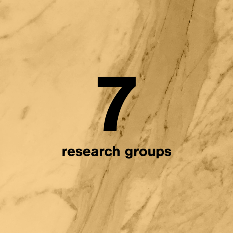 num of research groups at Aalto Design Research